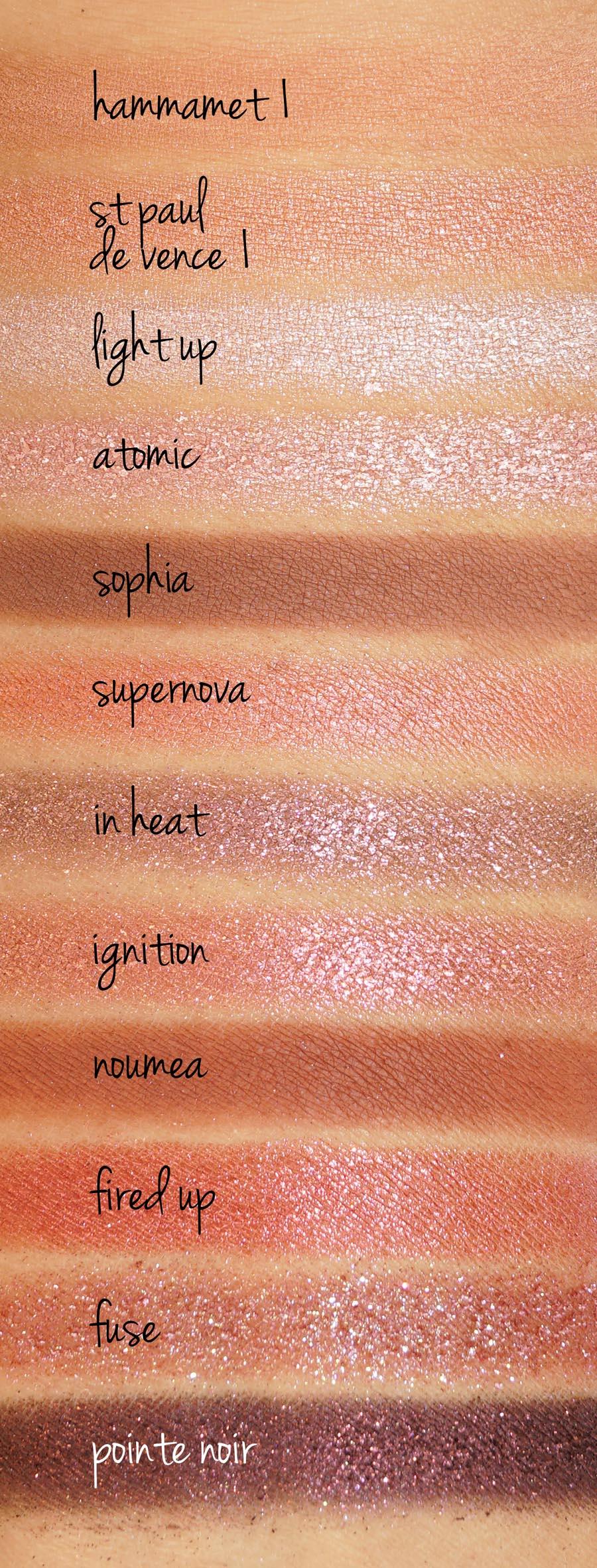 Échantillons de palette d'ombres à paupières NARS Ignited | Le look book beauté