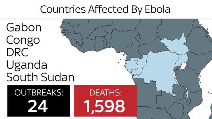 Pays touchés par Ebola entre 1976 et 2018