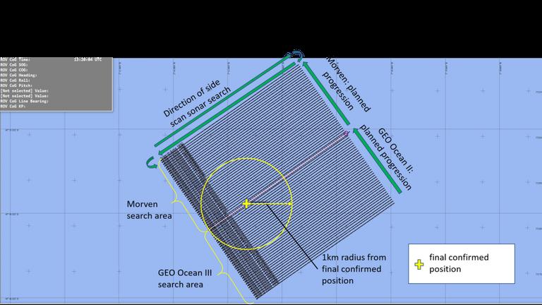 Les deux bateaux ont recherché une zone au large de la côte de Guernesey où l'avion d'Emiliano Sala a disparu du radar. Pic: AAIB