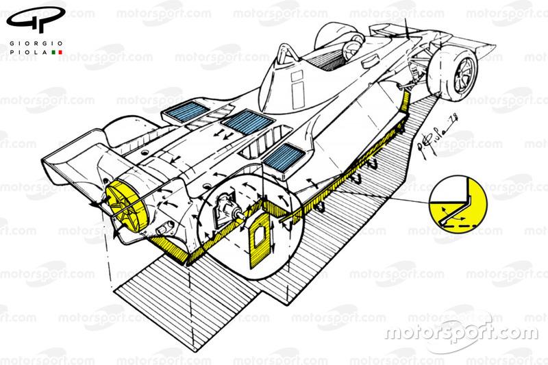 Brabham BT46B 1978 vue détaillée de la voiture du ventilateur