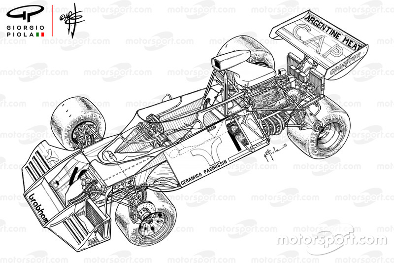 Brabham BT42 aperçu détaillé