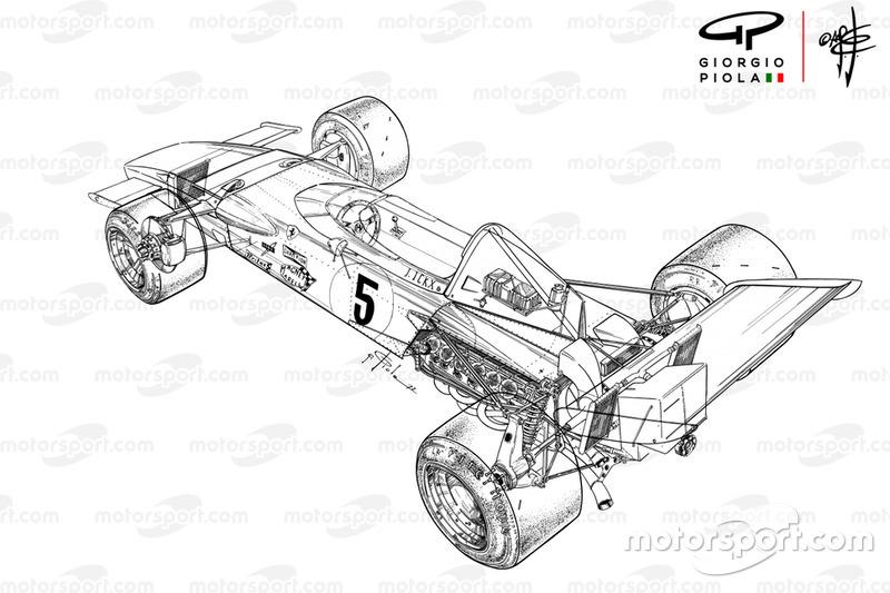 Ferrari 312B2 vue densemble des détails