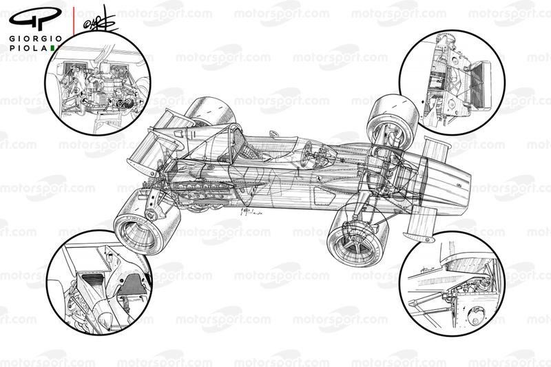 Vue densemble de la Ferrari 312B2
