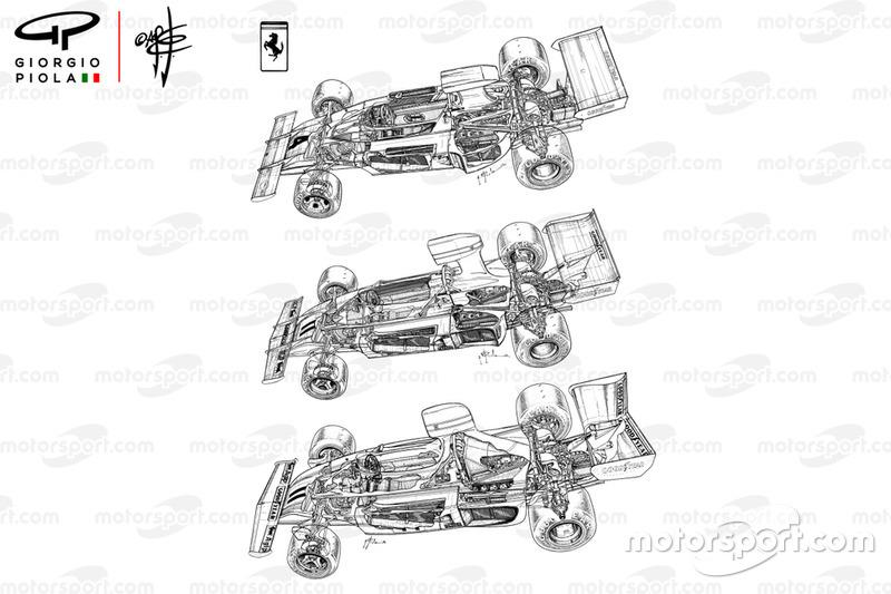 Ferrari 312B3 evolution