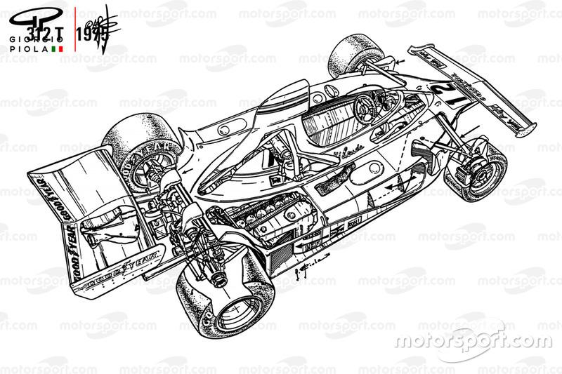 Ferrari 312T 1975 aperçu détaillé