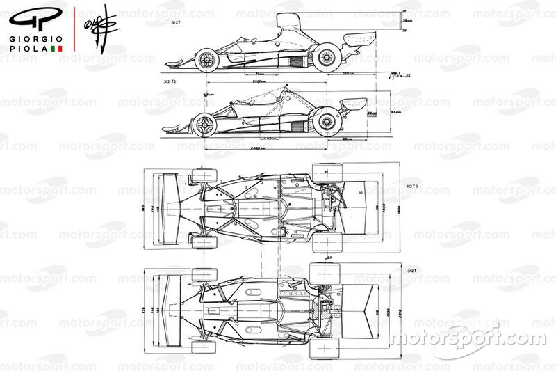 Ferrari 312T2 1976 comparée à 312T
