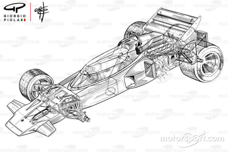 Aperçu détaillé de la Lotus 72C