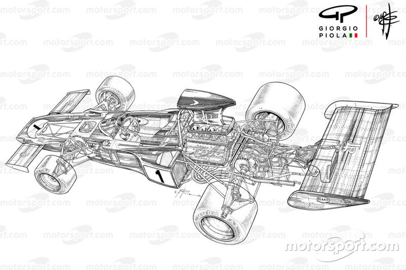 Aperçu détaillé de la Lotus 72D