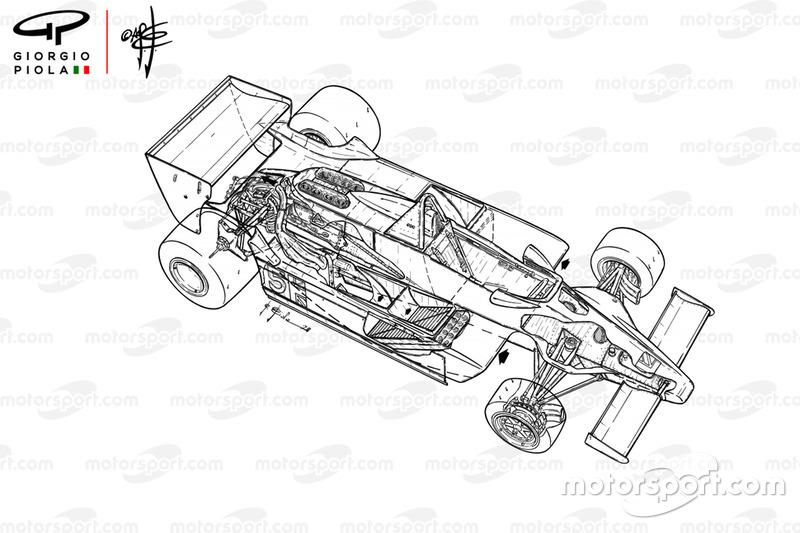 Lotus 79 1978 vue d'ensemble détaillée