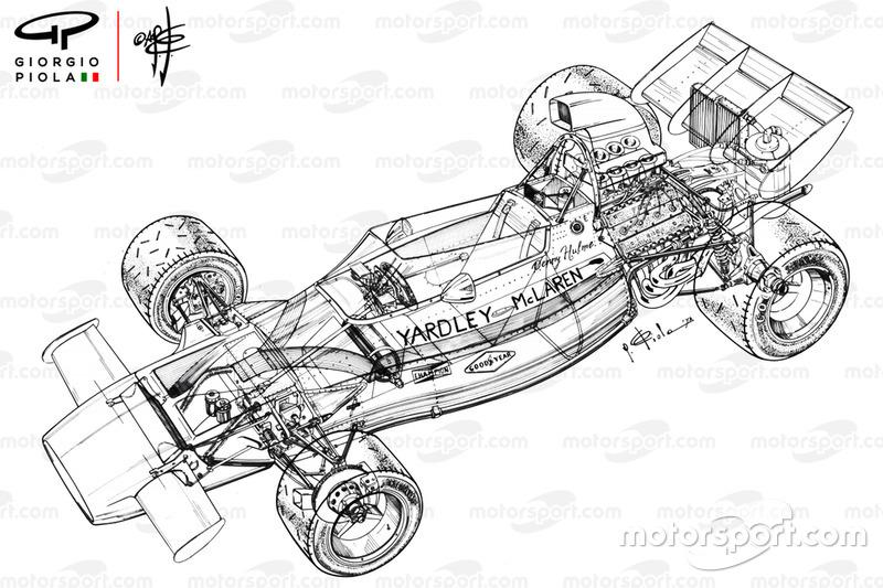 Vue densemble détaillée de la McLaren M19C