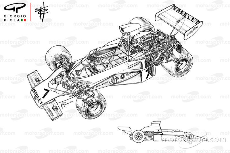 Vue densemble de la McLaren M23 et vue de côté