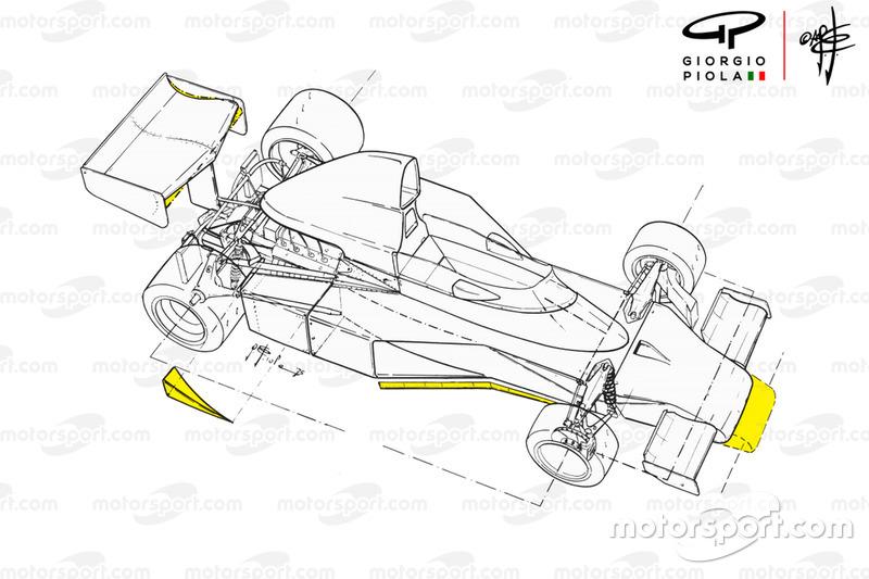 McLaren M23 1975 par rapport à 1974