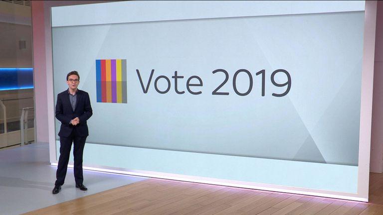 Le correspondant politique de Sky, Lewis Goodall, nous explique la nuit des élections