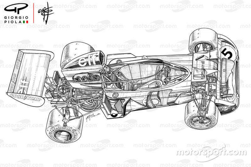 Tyrrell 006 aperçu détaillé