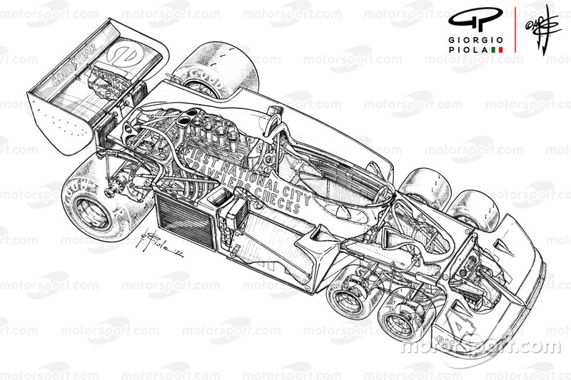 Tyrrell P34 aperçu détaillé