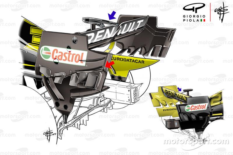 Comparaison des pods DRS de laile arrière du Renault F1 Team R.S.19 - Grand Prix du Canada