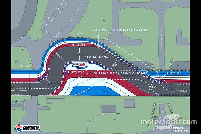 Diagramme de chicane droite vers larrière du Charlotte Motor Speedway