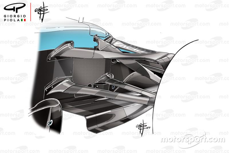 Williams FW42 suspension et cape de nez
