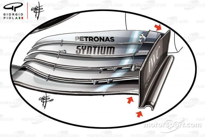 Détail de laile avant Mercedes-AMG F1 W10