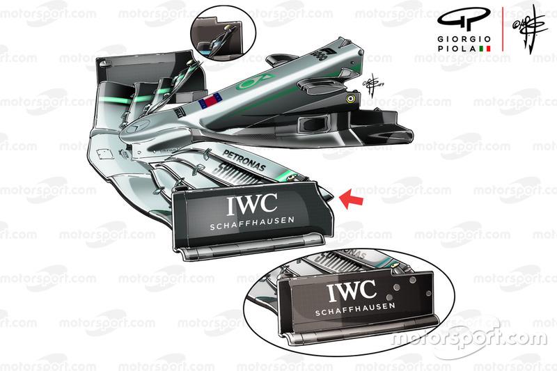 Comparaison des plaques d'aileron avant Mercedes W10