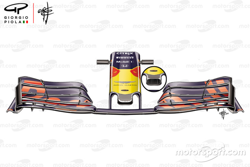 Détail du nez avant du Red Bull Racing RB15