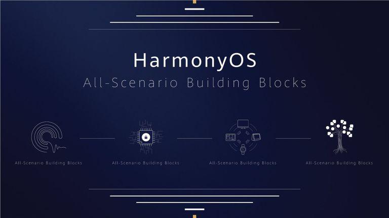 Huawei a lancé son nouvel HarmonyOS