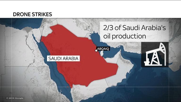 Drone attaque la production de pétrole