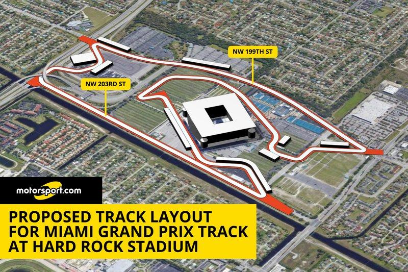 Tracé proposé pour la piste du Grand Prix de Miami au Hard Rock Stadium