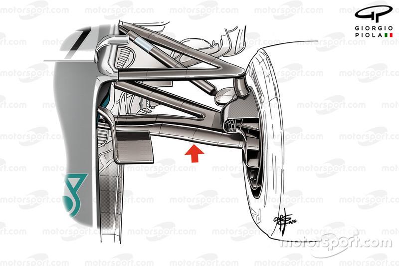 Suspension avant Mercedes AMG F1 W11