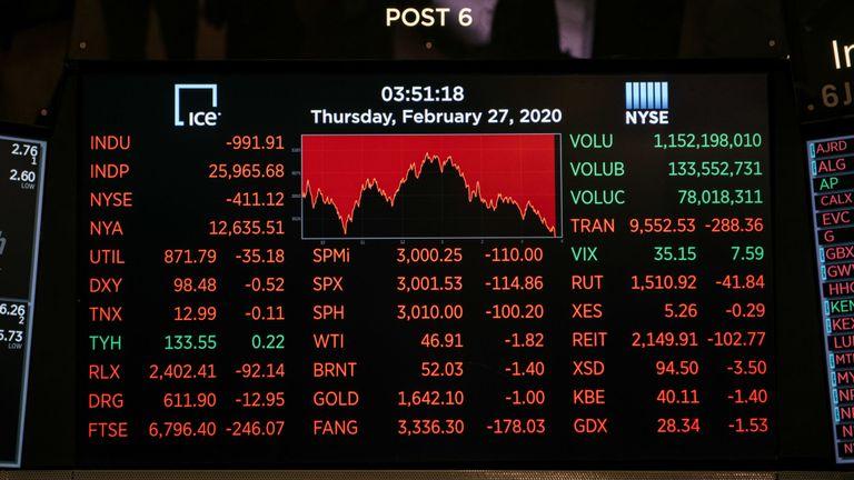 Hier, il y avait une mer de rouge sur les écrans de la Bourse de New York