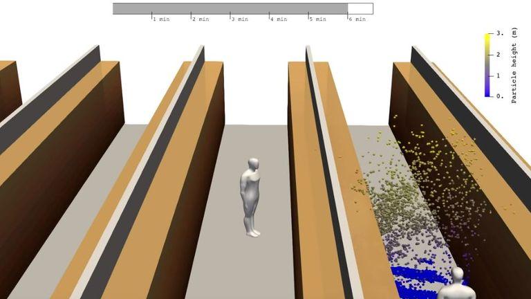 Un modèle 3D montre comment les particules peuvent se propager lorsqu'une personne tousse dans un supermarché. Photo: Université Aalto