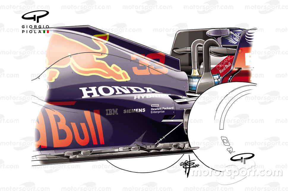 Plancher Red Bull Racing RB16