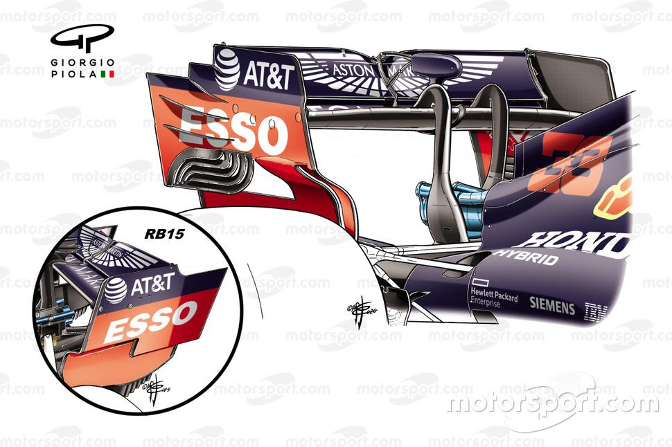 Comparaison des plaques d'extrémité d'aileron arrière du Red Bull Racing RB16