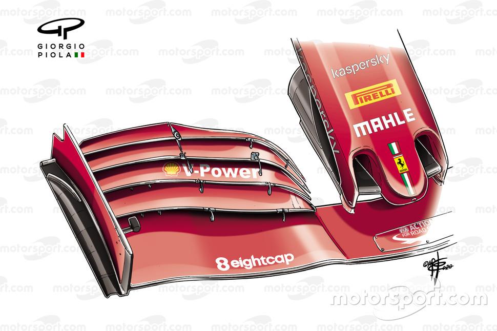 Détail de l'aileron avant de la Ferrari SF1000