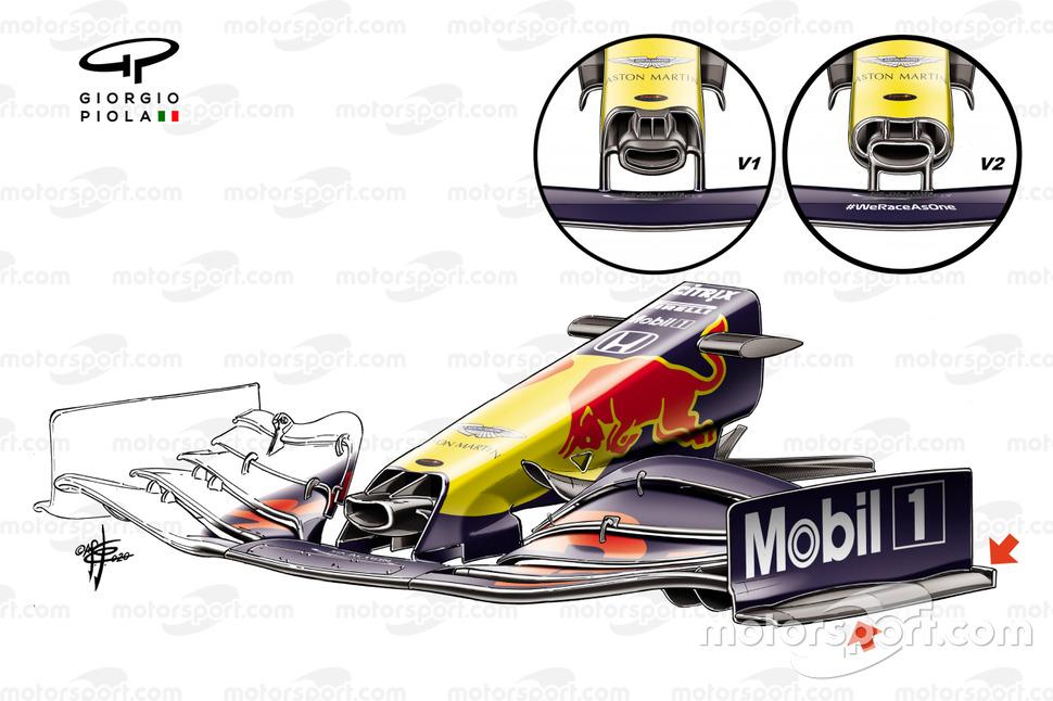 Aileron avant Red Bull Racing RB16