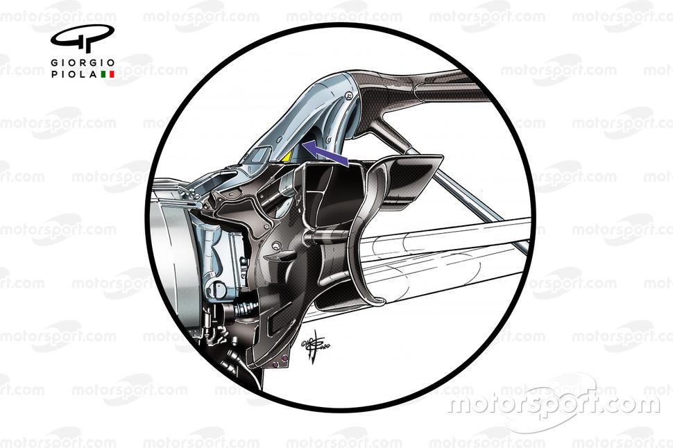 Détails de la suspension arrière de la Red Bull RB16