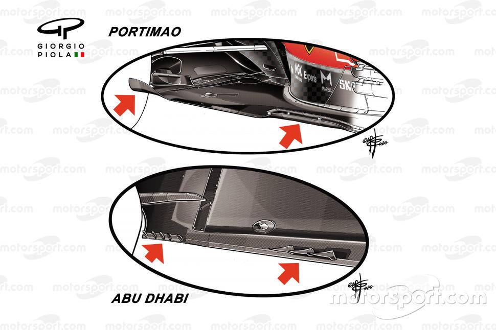 Comparaison du plancher de la Ferrari SF1000, GP d'Abu Dhabi