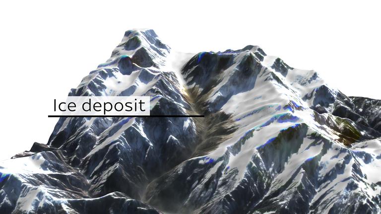 La masse de roches et de glace a traversé un dépôt de roches et de glace d'une avalanche de 2016.  Crédit: Dr C. Scott Watson, COMET, Université de Leeds