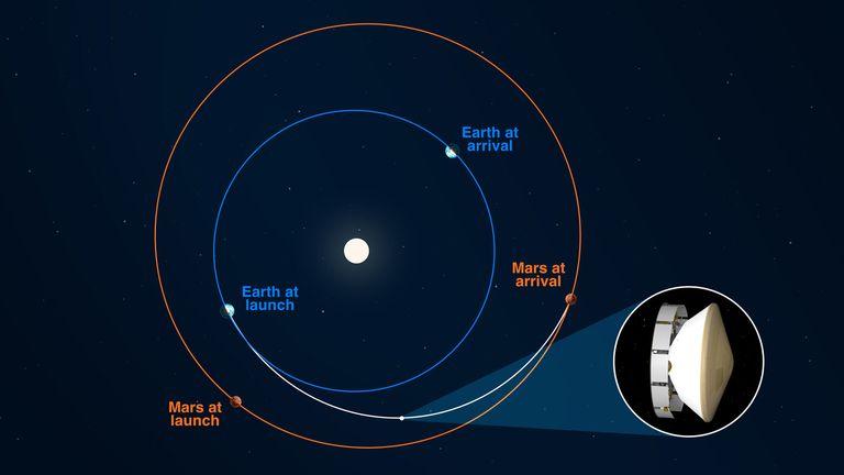 Le rover Mars 2020 Perseverance de la NASA a atteint son point médian - 235,4 millions de kilomètres - lors de son voyage vers le cratère Jezero le 27 octobre 2020 à 13 h 40 PDT (4 h 40 HAE).  Crédit: NASA / JPL-Caltech