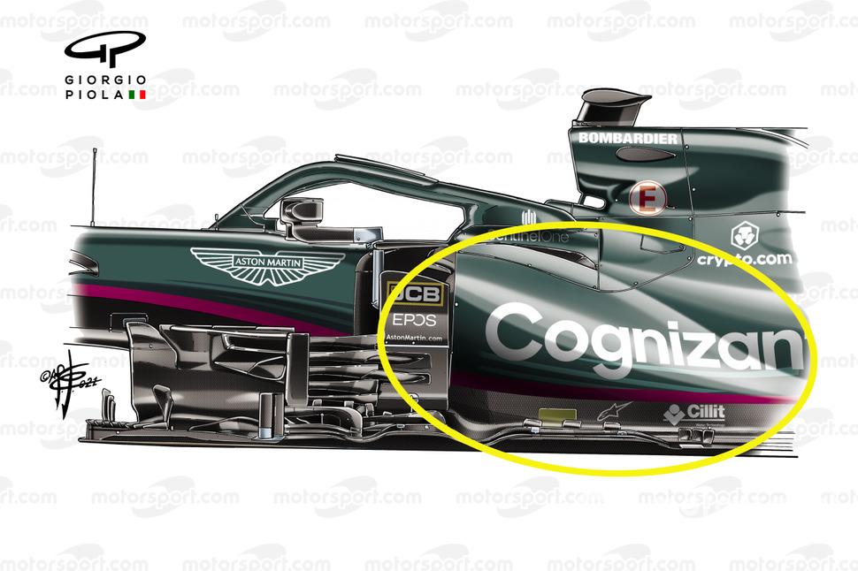 Pods latéraux Aston Martin Racing AMR21