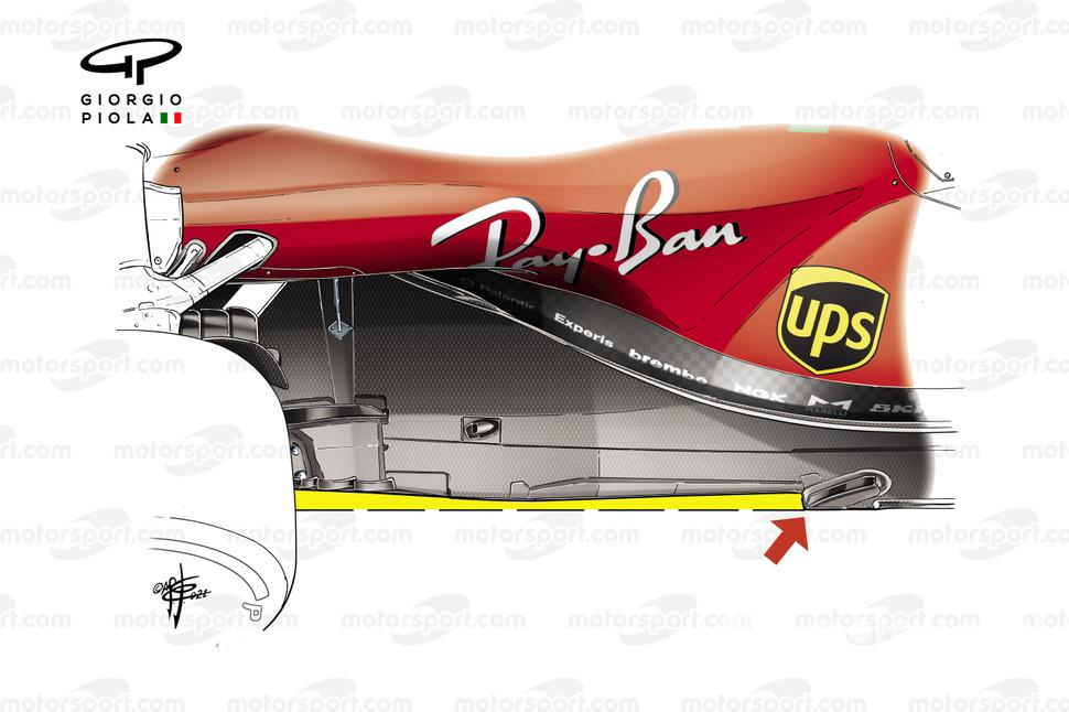 Plancher Ferrari SF21