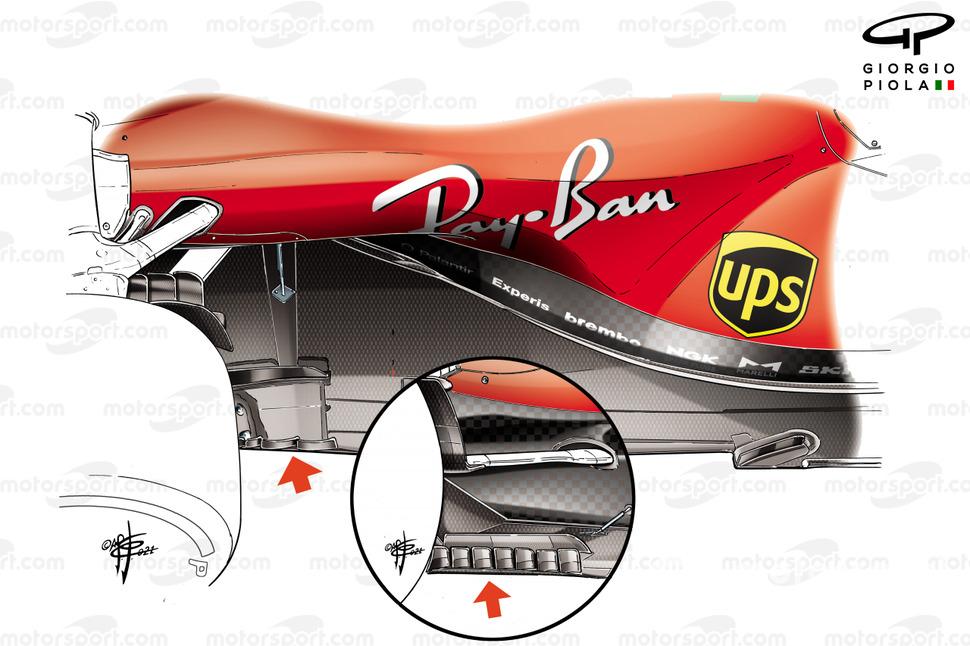 Comparaison des détails du plancher de la Ferrari SF21
