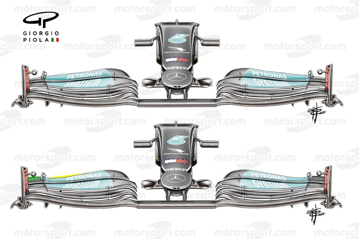 Comparaison des ailerons de la Mercedes W12