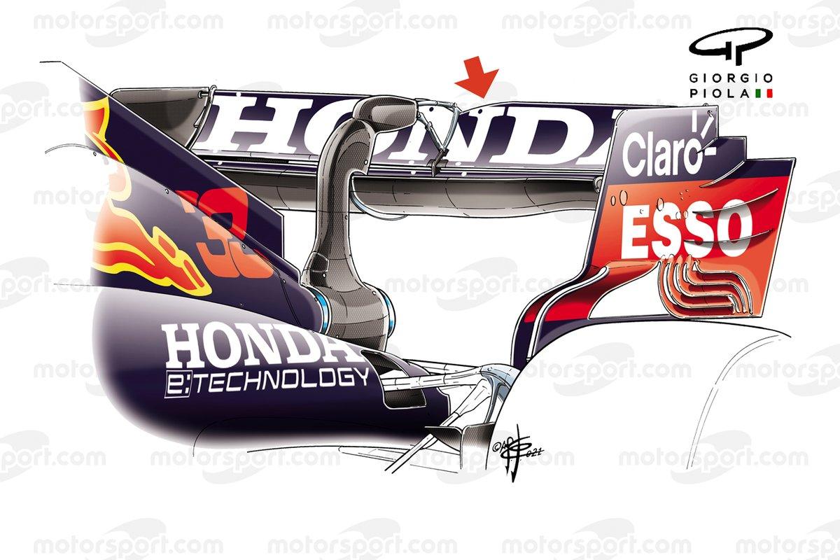 Aileron arrière Red Bull Racing RB16B, GP de Russie